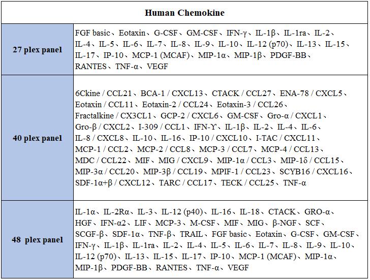 Human Chemokine.png