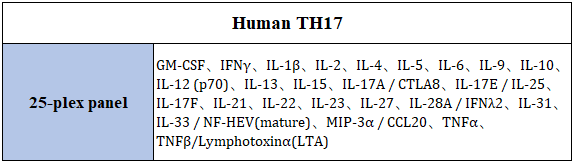 Human TH17.png