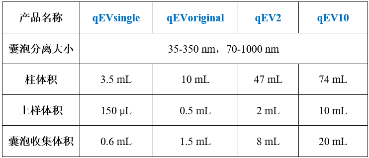 qEV規格.png